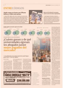 Noticia sobre el estudio en el Diario Financiero