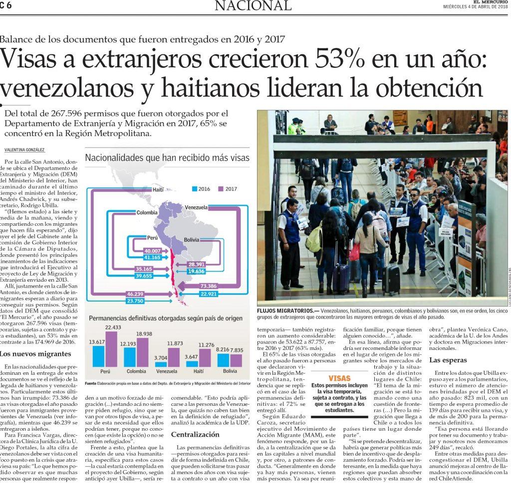 0404 - El Mercurio - Visas Migrantes - Francisca Vargas